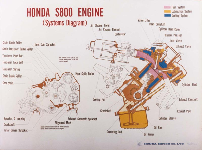 Wallpaper 2c additionally 1077964 sauber F1 Cutaway Image All The Fastidious Details likewise 7 Second Turbo Honda further X1B9ACD57K4D4AHF further Posters. on honda s600 engine