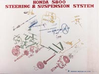 Honda S800 Front Suspension Poster